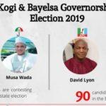 Kogi/Bayelsa Decides 2019: Live Updates