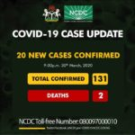 Breaking: Nigeria Records 20 New Cases of COVID-19,  Total Now 131