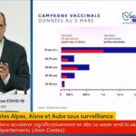 France aims to vaccinate 30 million against Covid-19 by the summer